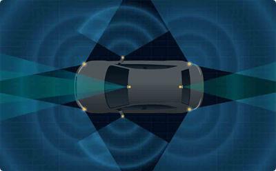 汽车电子设备